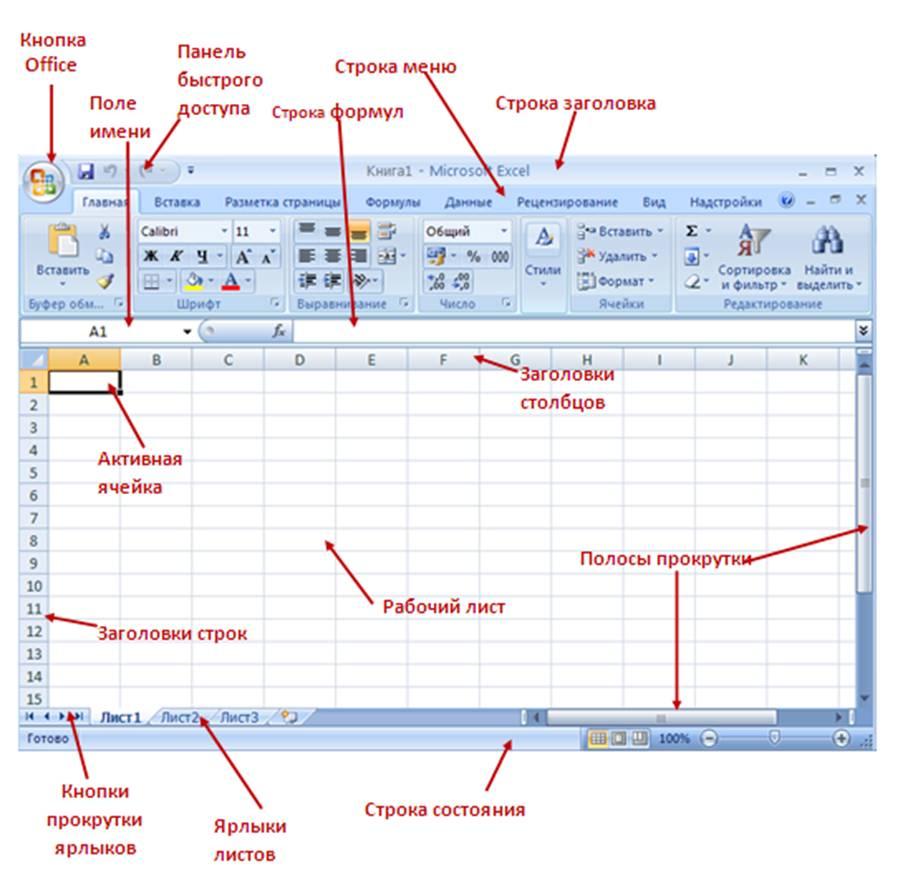 Excel как сделать ячейку активной фото 225
